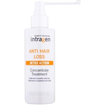 Revlon Professional Intragen Anti Hair Loss Spray Ser Fara Clatire Pentru Parul Subtiat