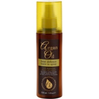 Spray For Heat Hairstyling
