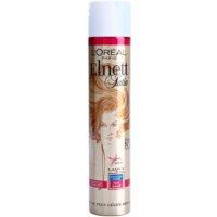 лак для фарбованого волосся з УФ фільтром