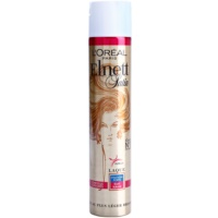 Hairspray with SPF for Coloured Hair