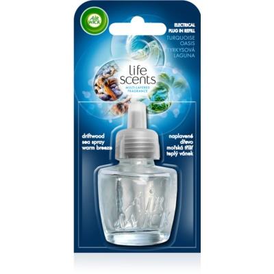 elektrischer Lufterfrischer  19 ml Ersatzfüllung
