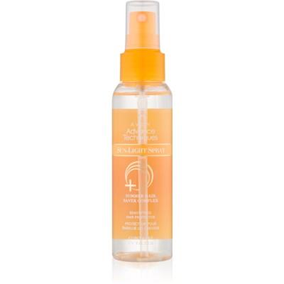 spray ochronny do włosów