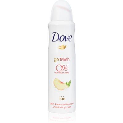 Deodorant Spray Without Aluminum Content