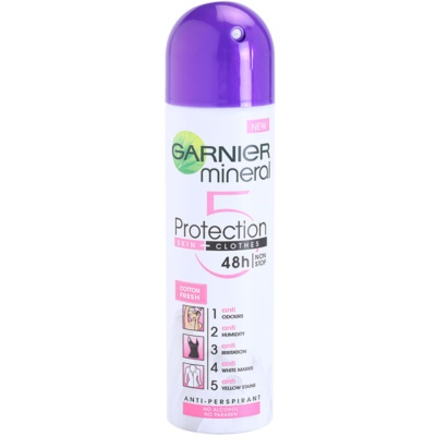 spray anti-perspirant