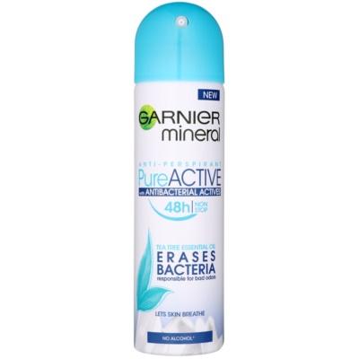 Antibacterial Antiperspirant