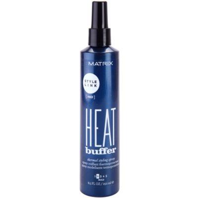 spray termoactivo