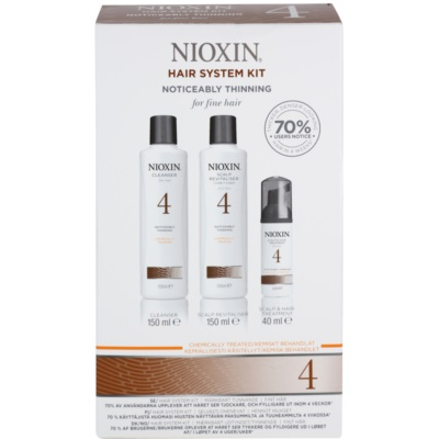Nioxin System 4 kozmetika szett I.