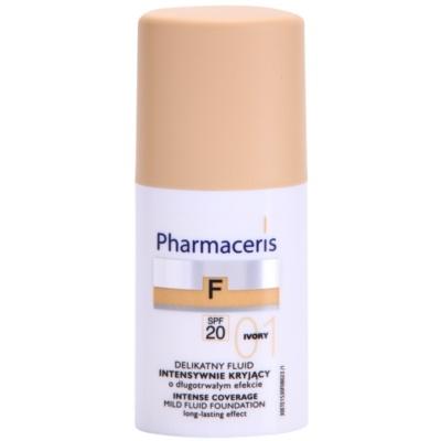 spray cu efect de lunga durata ce fixeaza machiajul SPF 20