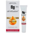 AA Cosmetics Oil Infusion2 Argan Inca Inchi 50+ regeneračný krém na očné okolie