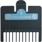 BaByliss PRO Babyliss Pro V - Blade Titan FX685E profesionálny zastrihávač vlasov
