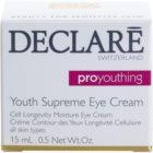 Declaré Pro Youthing crema de ochi cu  efect de intinerire