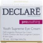 Declaré Pro Youthing Oogcrème  met Verjongende Effect