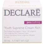 Declaré Pro Youthing výživný a hydratačný krém na omladenie pleti