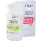 Dove Go Fresh Maximum Protection Cream Antiperspirant 48h