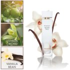 Elizabeth Arden White Tea Vanilla Orchid Eau de Toilette for Women 50 ml