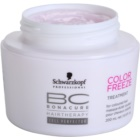 Schwarzkopf Professional PH 4,5 BC Bonacure Color Freeze tratamiento capilar para proteger el color