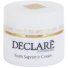 Declaré Pro Youthing Schutzcreme für jugendliches Aussehen (Sensitivity Reducing Complex) 50 ml