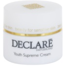 Declaré Pro Youthing Protective Cream For Youthful Look (Sensitivity Reducing Complex) 50 ml