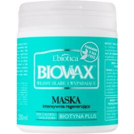 L'biotica Biovax Falling Hair posilující maska proti vypadávání vlasů  250 ml