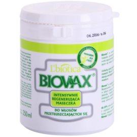 L'biotica Biovax Dull Hair maseczka regenerująca do przetłuszczających się włosów i skóry głowy  250 ml