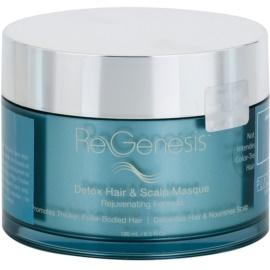 RevitaLash ReGenesis Rejuvenating Formula маска-детокс для волосся та шкіри голови  190 мл