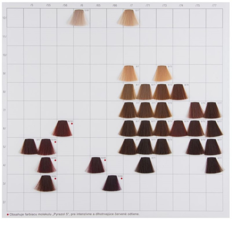 Wella Professional Hair Color Chart Rebellions